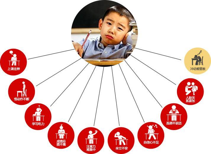孩子注意力不集中带来的学习困扰该如何解决?.jpg